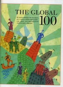 2003.Global 100-ab