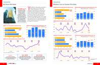 Real Deal Data Book 2011 Commercial Market p78-79